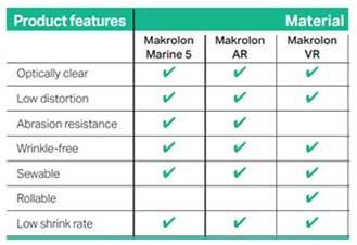 Makrolon Features