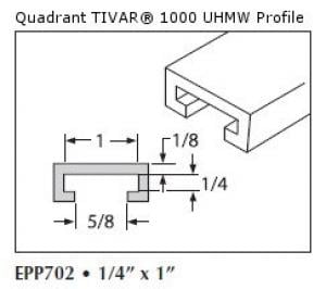 UHMW Natural C Channel-Epp702