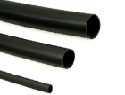 Plastic Heat Shrink Tubing